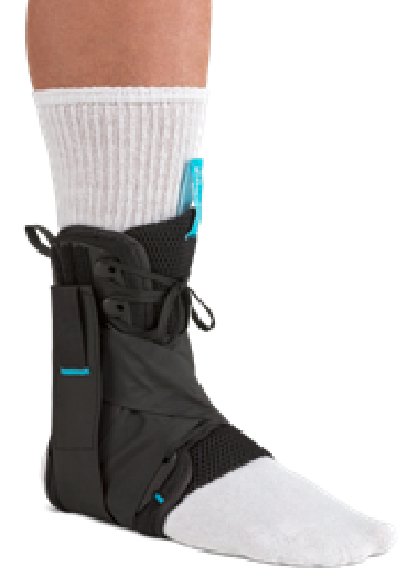 Ankle Braces and Products Covered by Medicare - Elite Medical Supply